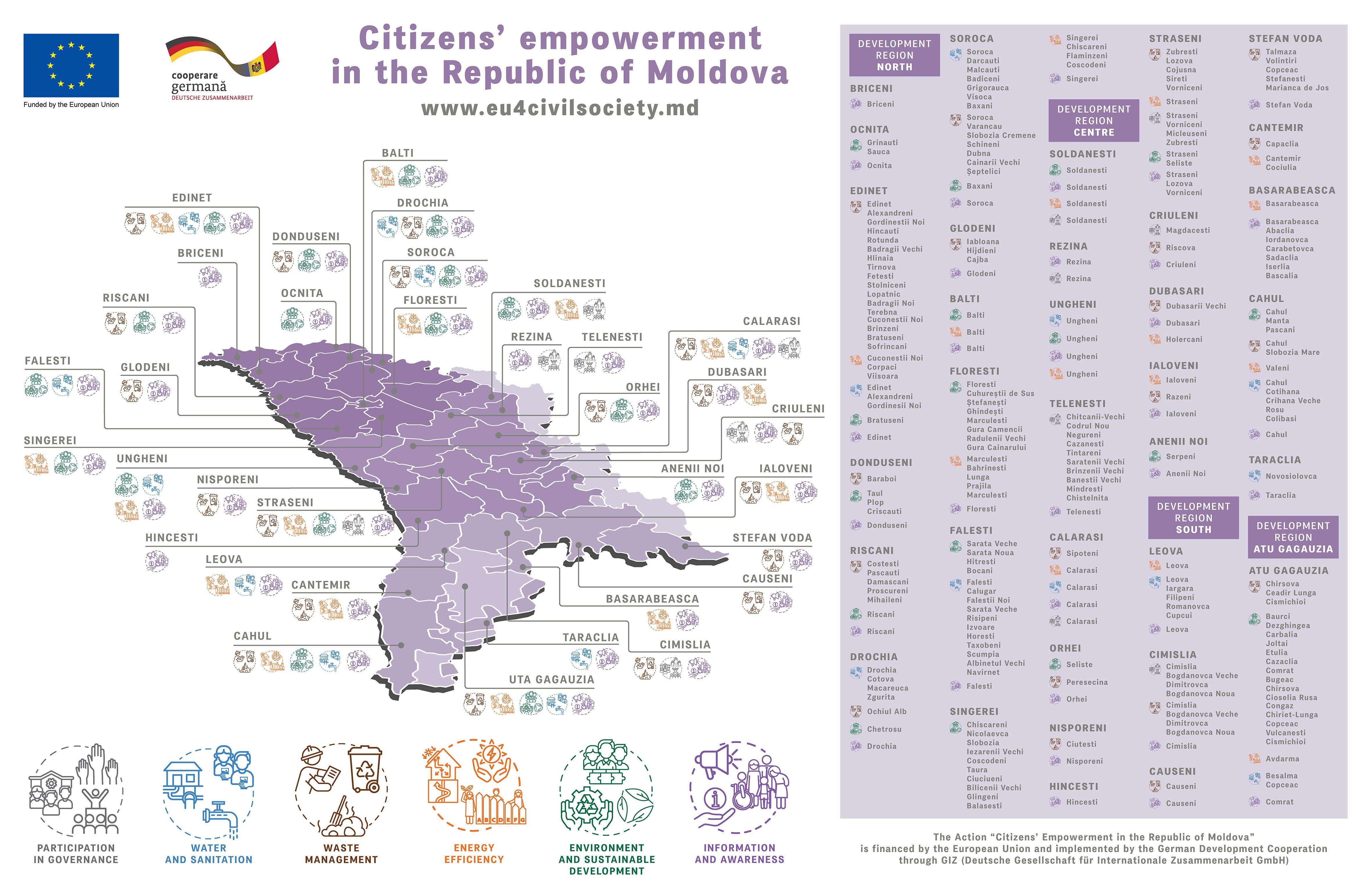 Map of EU LGP projects