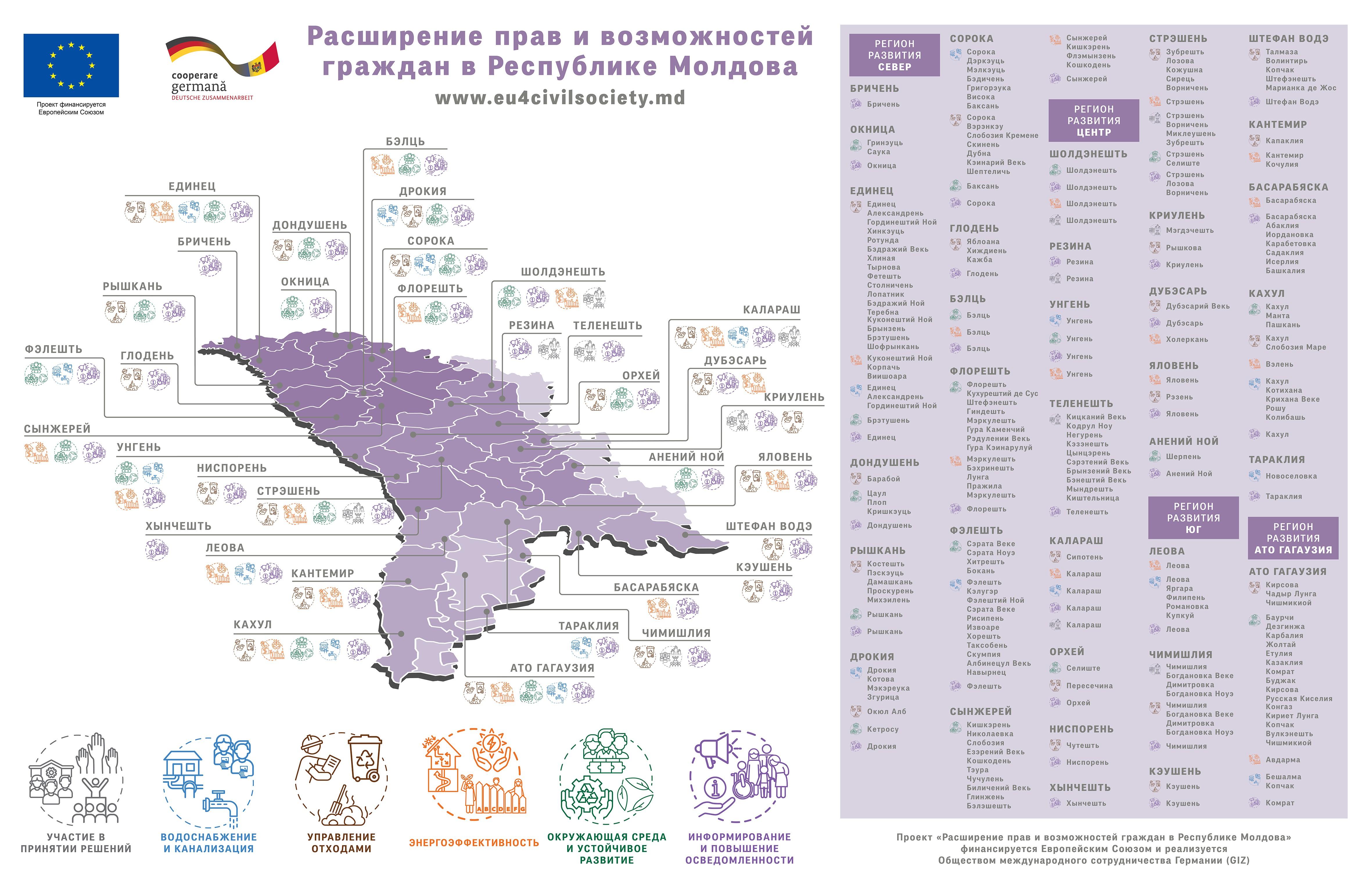 Карта проэктов ПМГ