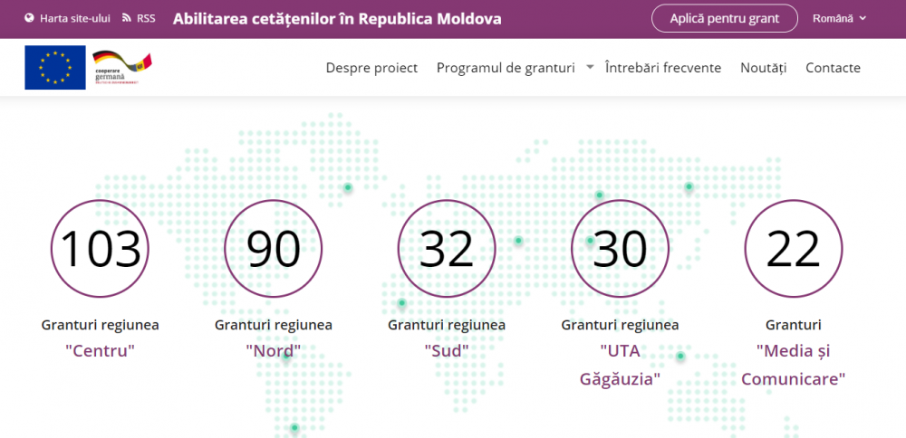 """103 propuneri de proiect în cadrul programului de granturi locale """"Fii schimbarea: Cetățeni Implicați – Comunități Durabile"""", Regiunea de Dezvoltare Centru"""