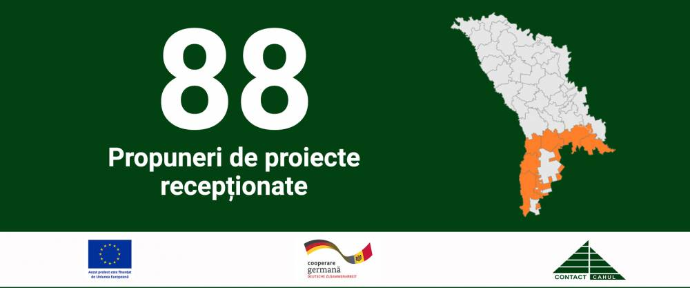 Programul de granturi locale pentru Regiunea de Dezvoltare Sud: au fost depuse 88 de proiecte