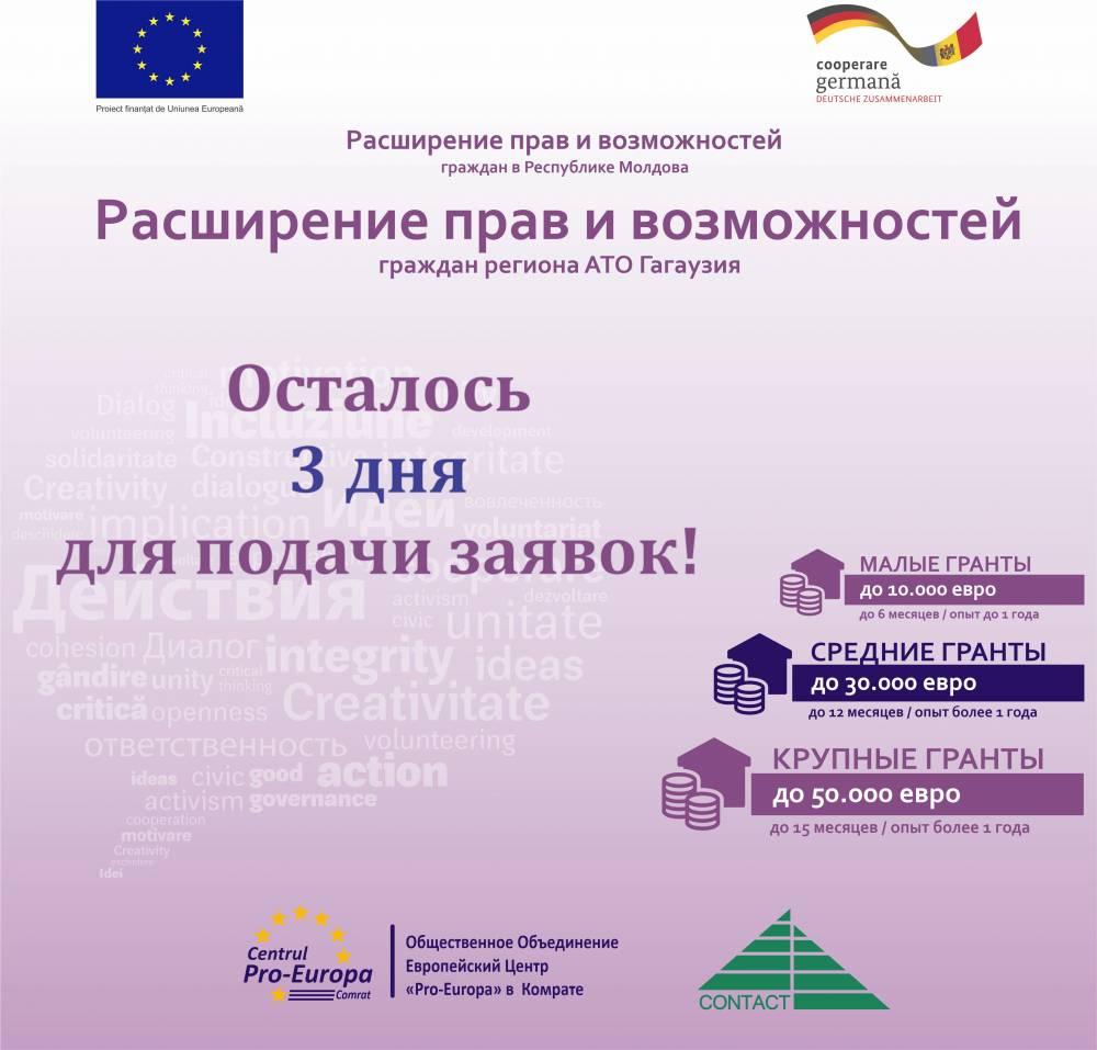 Осталось 3 дня для подачи заявок на конкурс местных грантов в регионе АТО Гагаузия