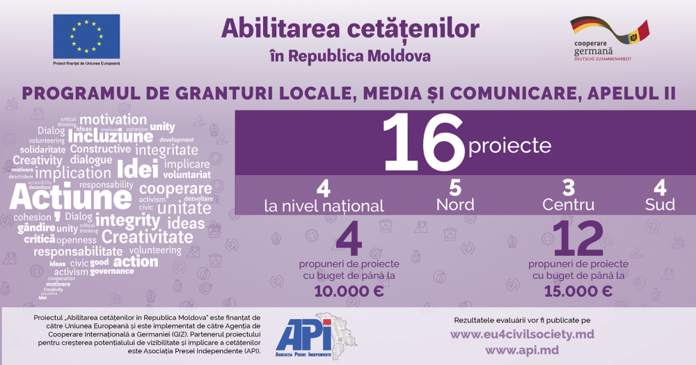 Programul de Granturi Locale, Media și Comunicare, Apelul II: 8 redacții au fost preselectate după evaluarea administrativă şi tehnică
