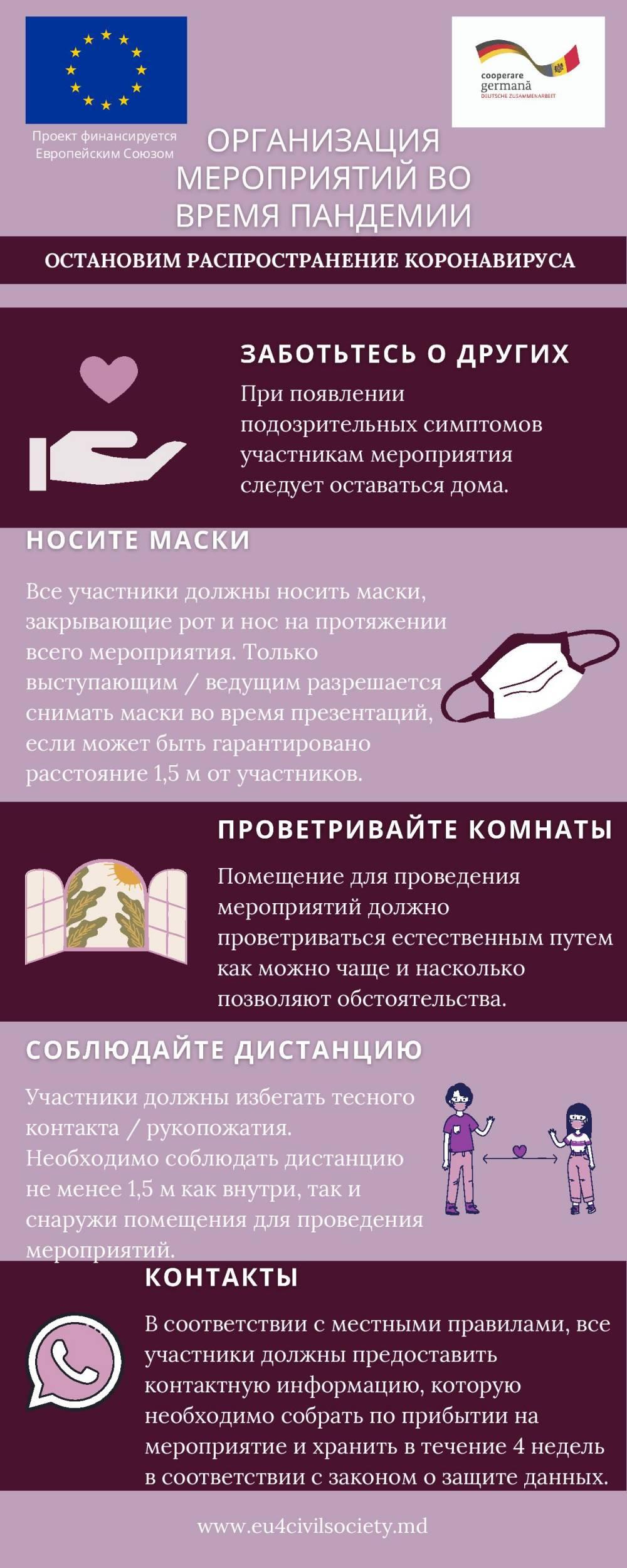 Даже если мы частично вернулись к физическим встречам, команда проекта «Расширение прав и возможностей граждан в Республике Молдова» не забывает о самых элементарных санитарных мерах , которые вы можете увидеть в нашей брошюре